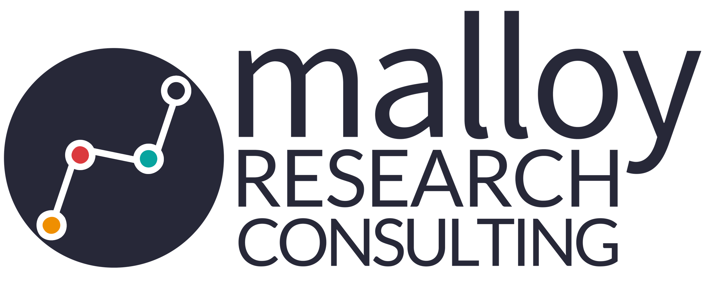 Malloy Research Consulting